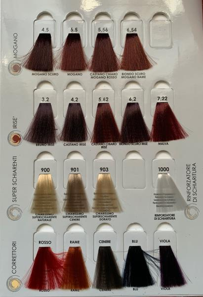 EMERGENCY COLOR KIT:  Tintura capelli + ossigeno